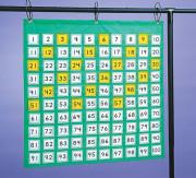 100 Number Pocket Chart